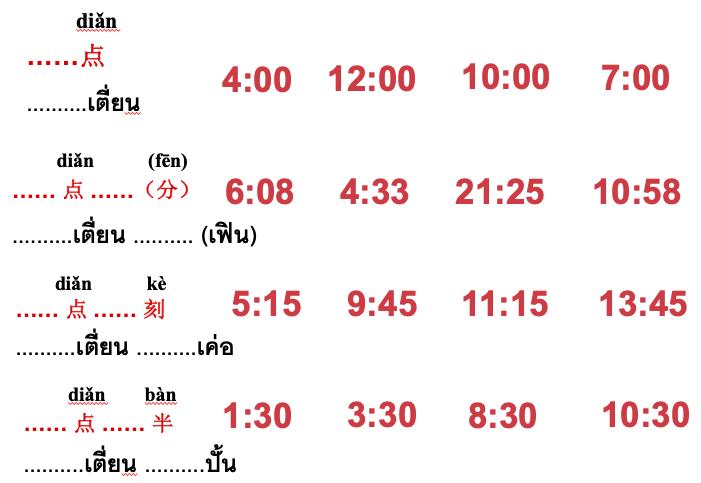 ที่เรียนภาษาจีน:时间 คำบอกเวลา-เรียนจีน