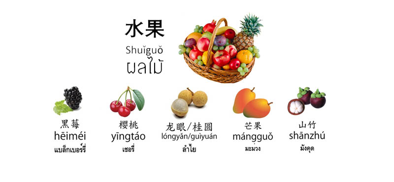 เรียนภาษาจีน-ภาษา จีน เบื้องต้น 2:ผลไม้และอาหารจีน